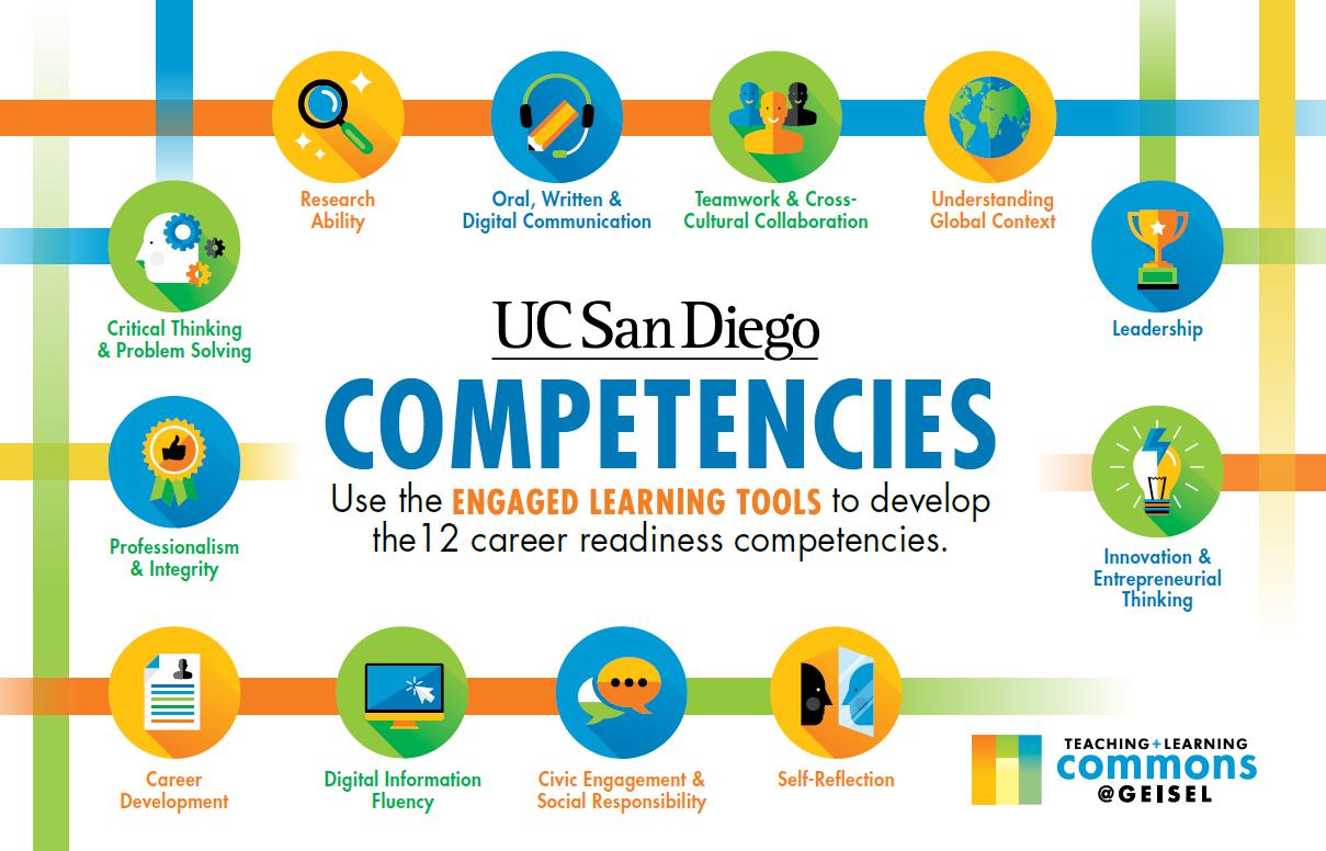 elt_competencies.png