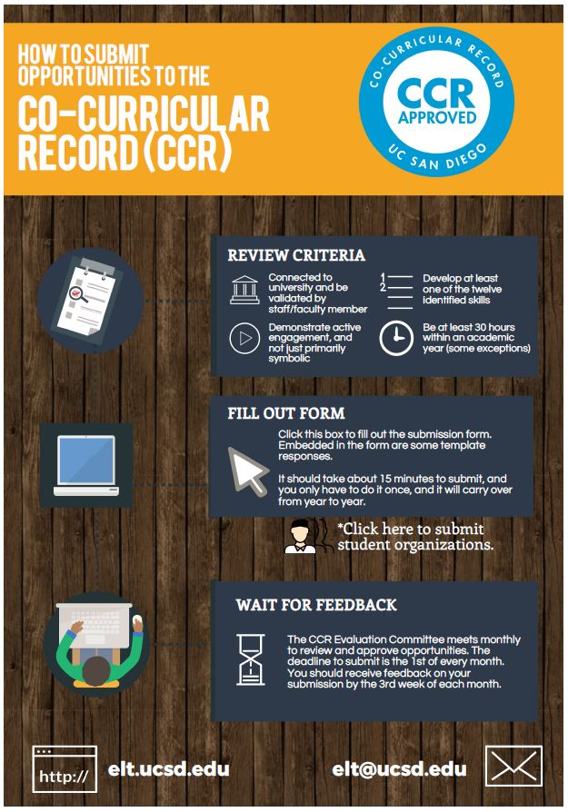 How to Submit to the CCR